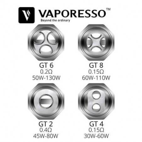 Résistances GT Core Vaporesso