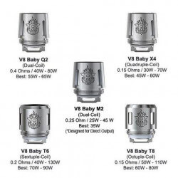 5 Résistances iTFV8 Baby