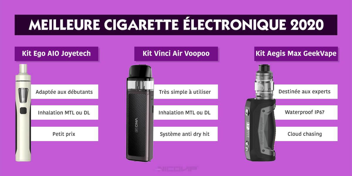 Meilleure cigarette électronique 2020