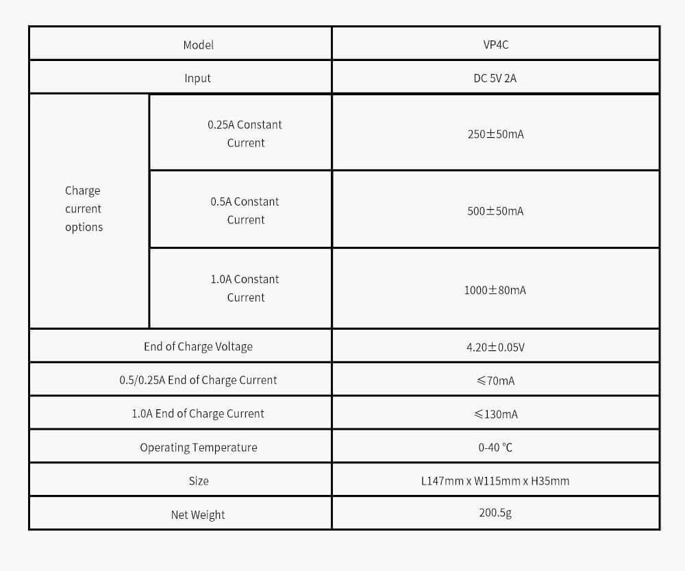 tableau-caracteristiques-chargeur-vp4