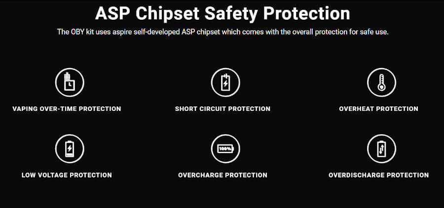 protections utilisation Oby Aspire