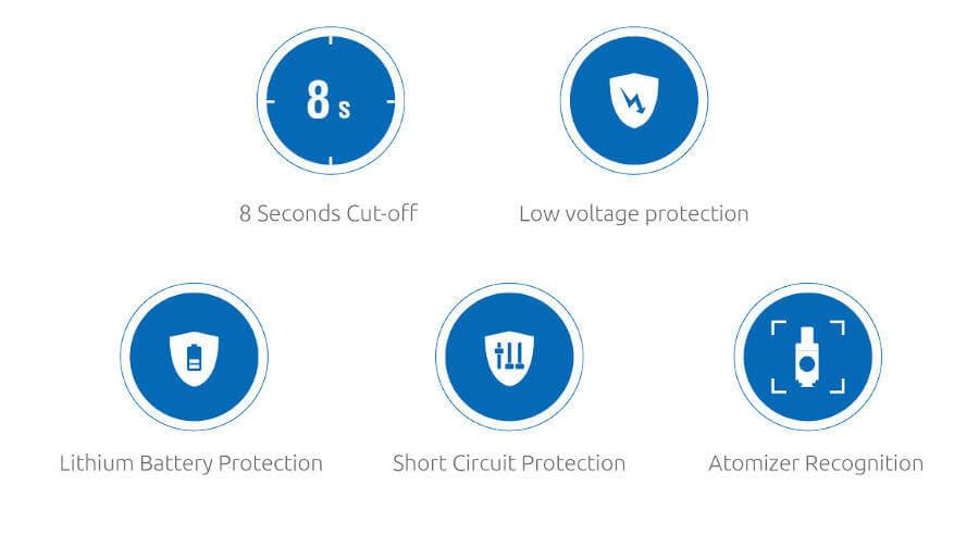 Kit Stick R22 - Smoktech protections
