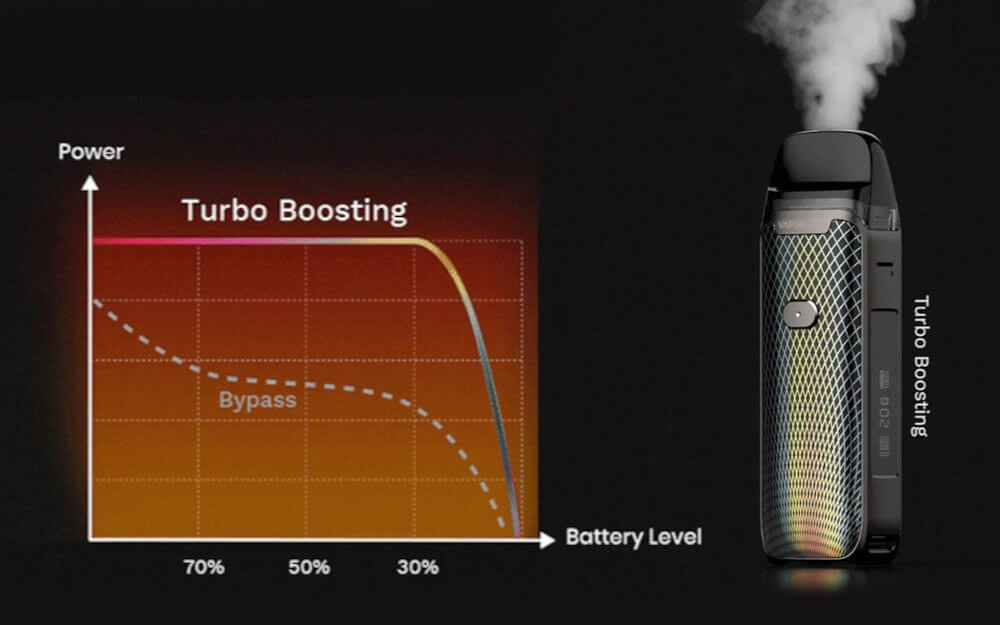 Turbo boosting Vaporesso