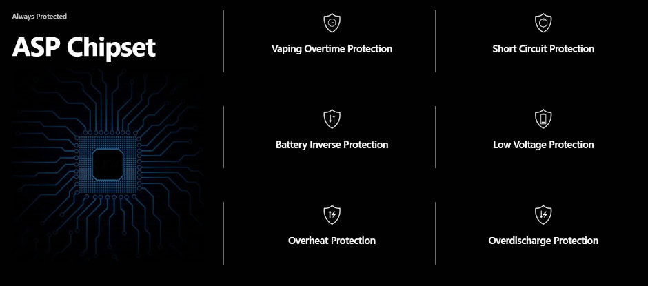 protections chipset box aspire