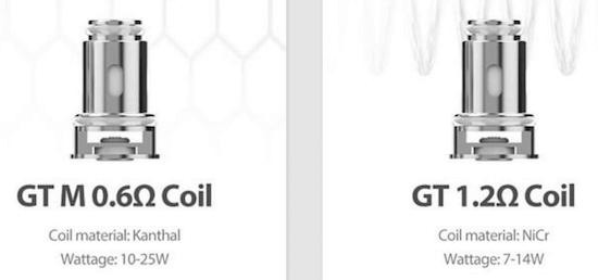 Résistances GT coils